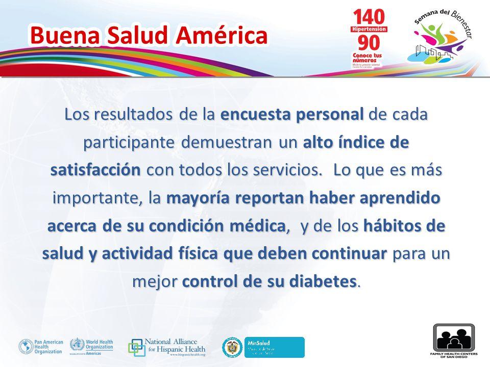 Buena Salud América Los resultados de la encuesta personal de cada participante demuestran un alto índice de satisfacción con todos los servicios. Lo