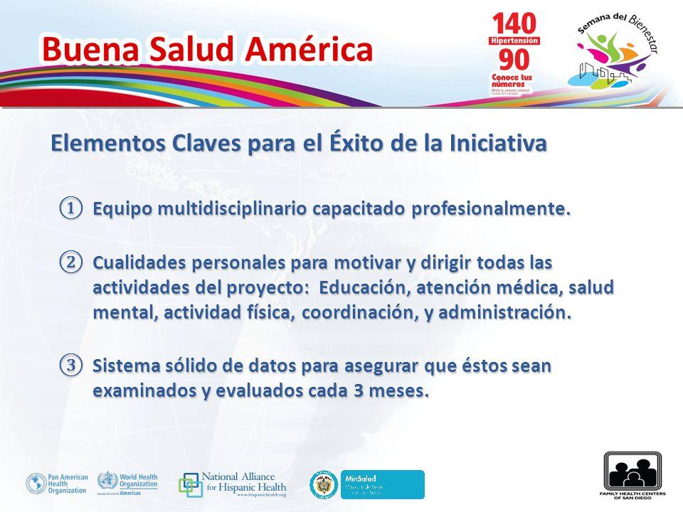 Buena Salud América Elementos Claves para el Éxito de la Iniciativa Equipo multidisciplinario capacitado profesionalmente.Equipo multidisciplinario ca