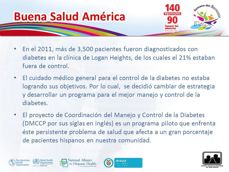 Buena Salud América En el 2011, más de 3,500 pacientes fueron diagnosticados con diabetes en la clínica de Logan Heights, de los cuales el 21% estaban