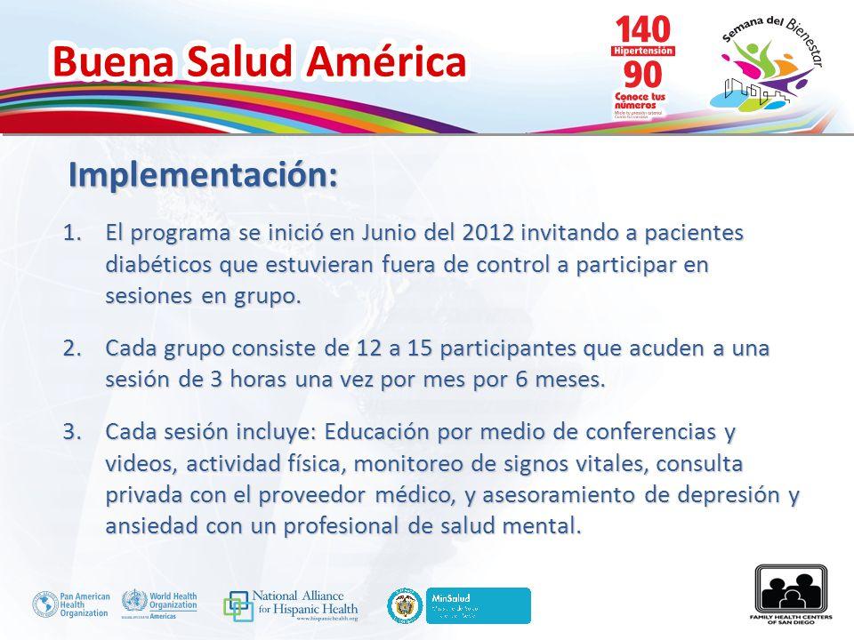 Buena Salud América Implementación: 1.El programa se inició en Junio del 2012 invitando a pacientes diabéticos que estuvieran fuera de control a parti