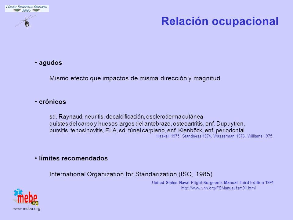 www.mebe.org +G y +G x +G z Ejes Fisiopatología 4 2-12 Hz Vibraciones + movimiento: Paneles e instrumentos pueden ser difíciles de leer 4-12vibra el c