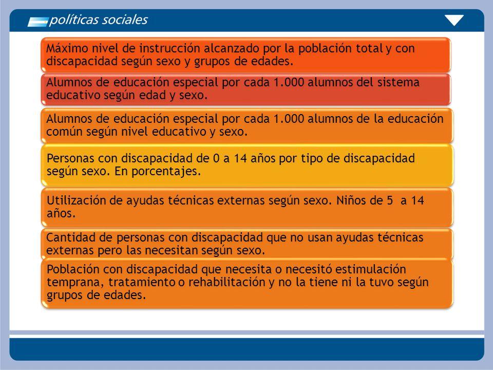 Máximo nivel de instrucción alcanzado por la población total y con discapacidad según sexo y grupos de edades. Alumnos de educación especial por cada