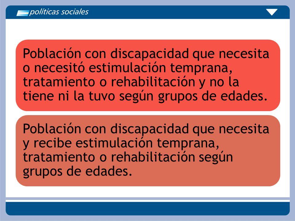 Población con discapacidad que necesita o necesitó estimulación temprana, tratamiento o rehabilitación y no la tiene ni la tuvo según grupos de edades