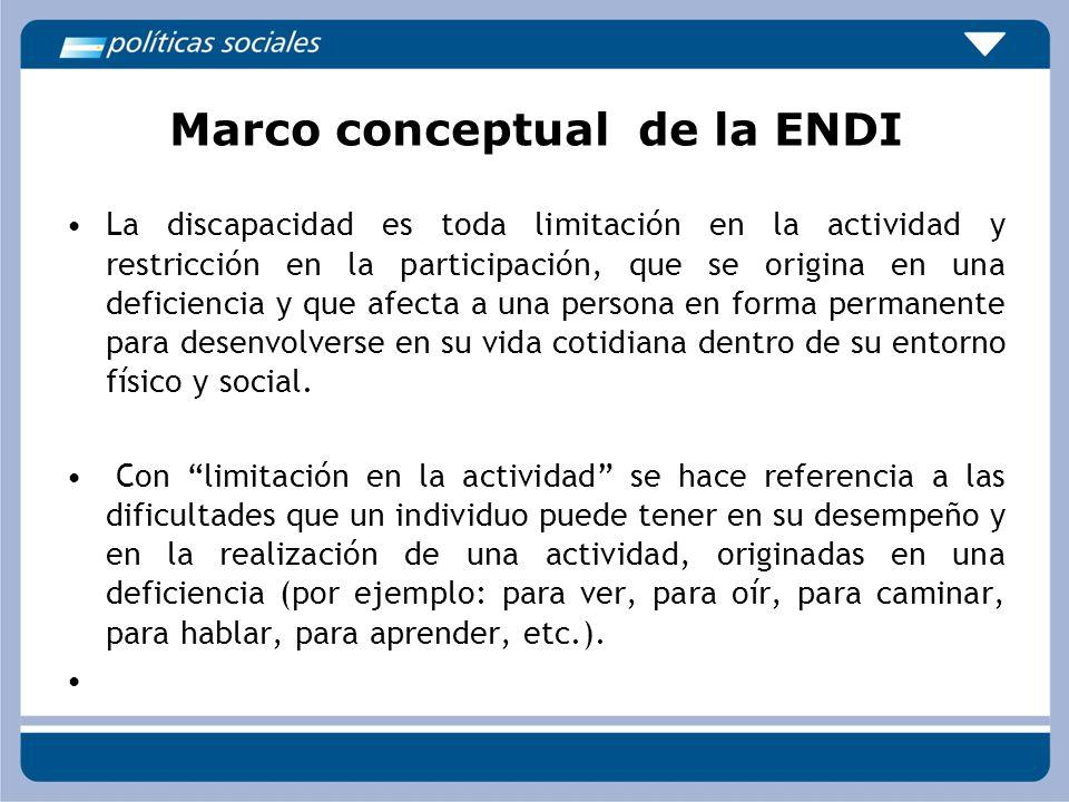 Marco conceptual de la ENDI La discapacidad es toda limitación en la actividad y restricción en la participación, que se origina en una deficiencia y
