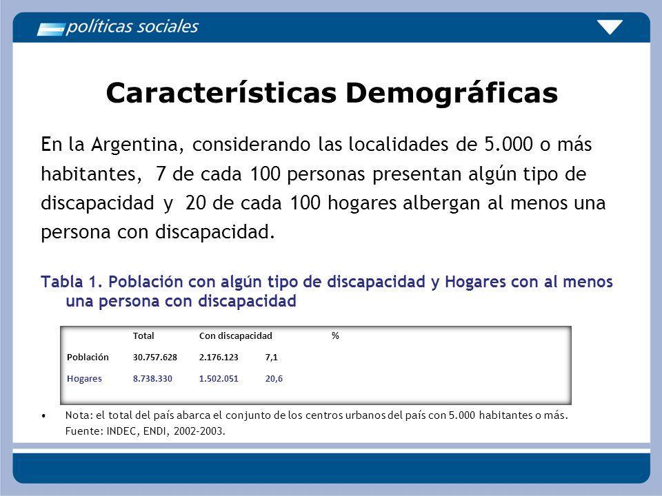 Características Demográficas En la Argentina, considerando las localidades de 5.000 o más habitantes, 7 de cada 100 personas presentan algún tipo de d