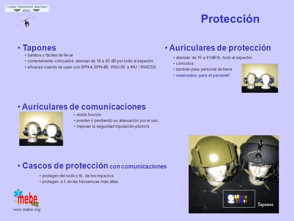 www.mebe.org Sobre la seguridad y el entorno Sobre aparatos y monitores –ACP no posible: No se oye el respirador y, quizá, tampoco sus alarmas Las ala