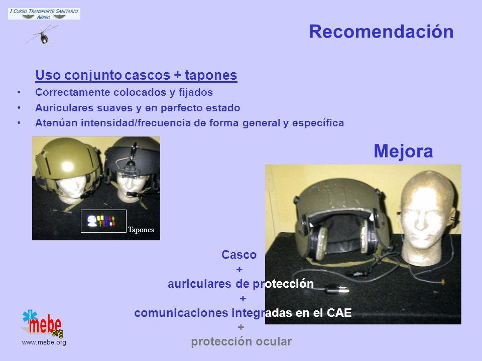 www.mebe.org Protección Tapones Auriculares de comunicaciones Cascos de protección con comunicaciones baratos y fáciles de llevar correctamente coloca
