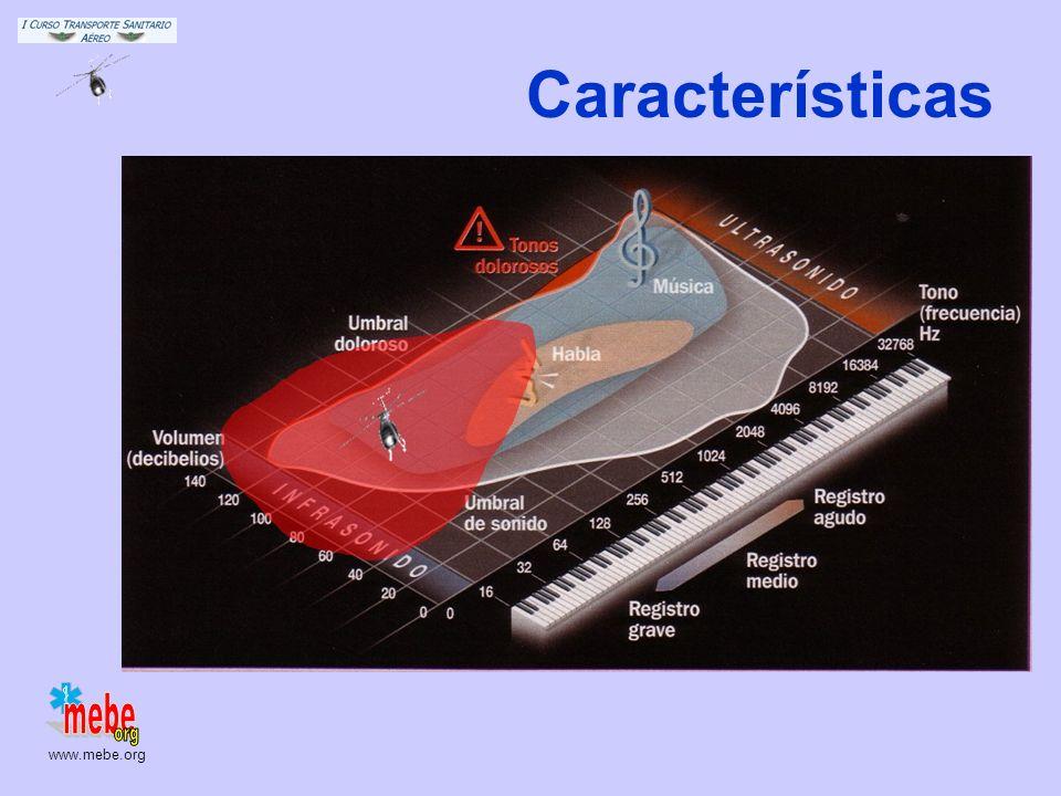 www.mebe.org Ruido en TS HEMS Ruido estacionario mantenido La mayor parte 100 dB Más intenso por debajo de 300 Hz Frecuencias más bajas producen con m