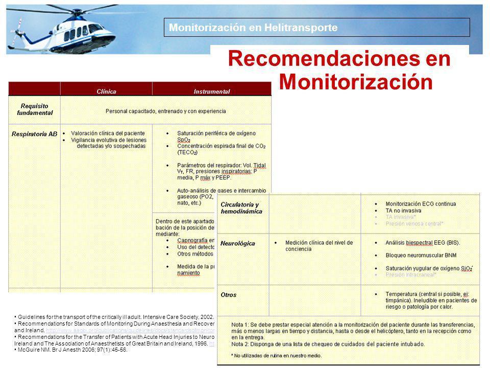 Monitorización en Helitransporte Recomendaciones en Monitorización Guidelines for the transport of the critically ill adult.