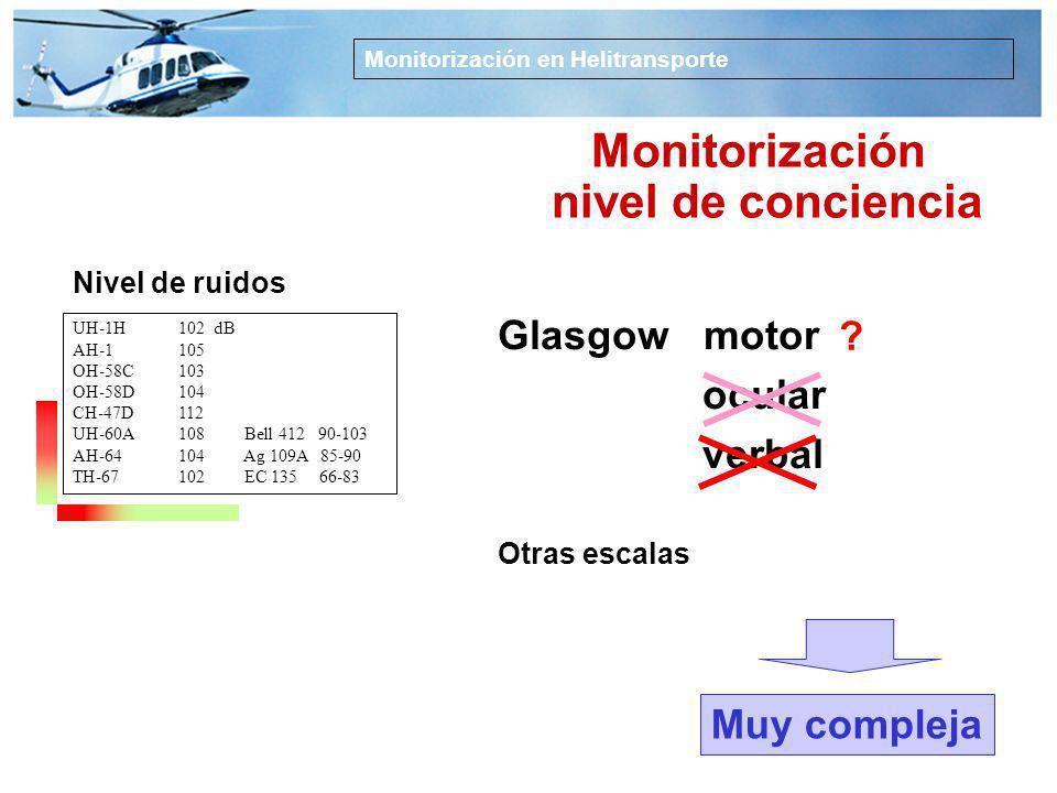 Monitorización nivel de conciencia UH-1H102 dB AH-1105 OH-58C103 OH-58D104 CH-47D112 UH-60A108 Bell 412 90-103 AH-64104 Ag 109A 85-90 TH-67102 EC 135 66-83 Glasgow motor ocular verbal Otras escalas Nivel de ruidos .