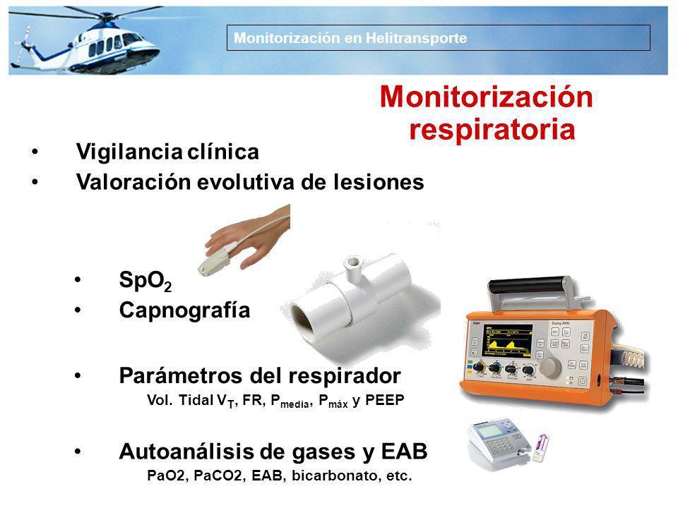 Monitorización respiratoria Vigilancia clínica Valoración evolutiva de lesiones SpO 2 Capnografía Parámetros del respirador Vol.