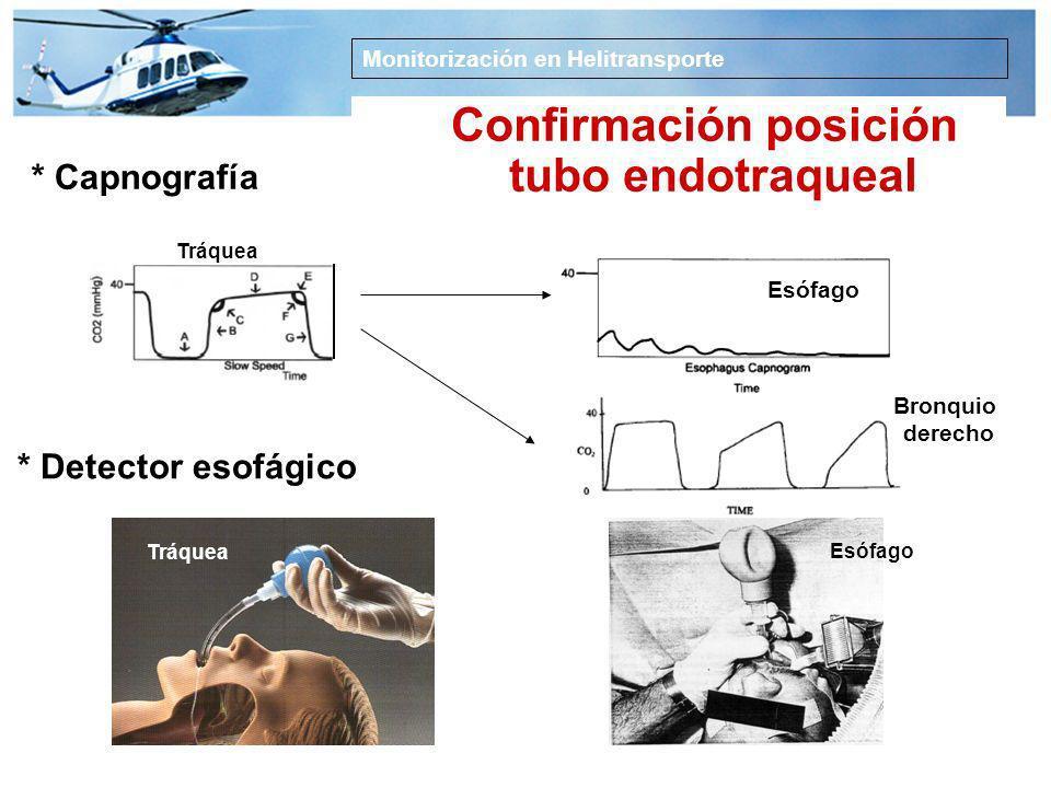 Bronquio derecho Esófago Monitorización en Helitransporte Confirmación posición tubo endotraqueal * Detector esofágico * Capnografía Tráquea Esófago
