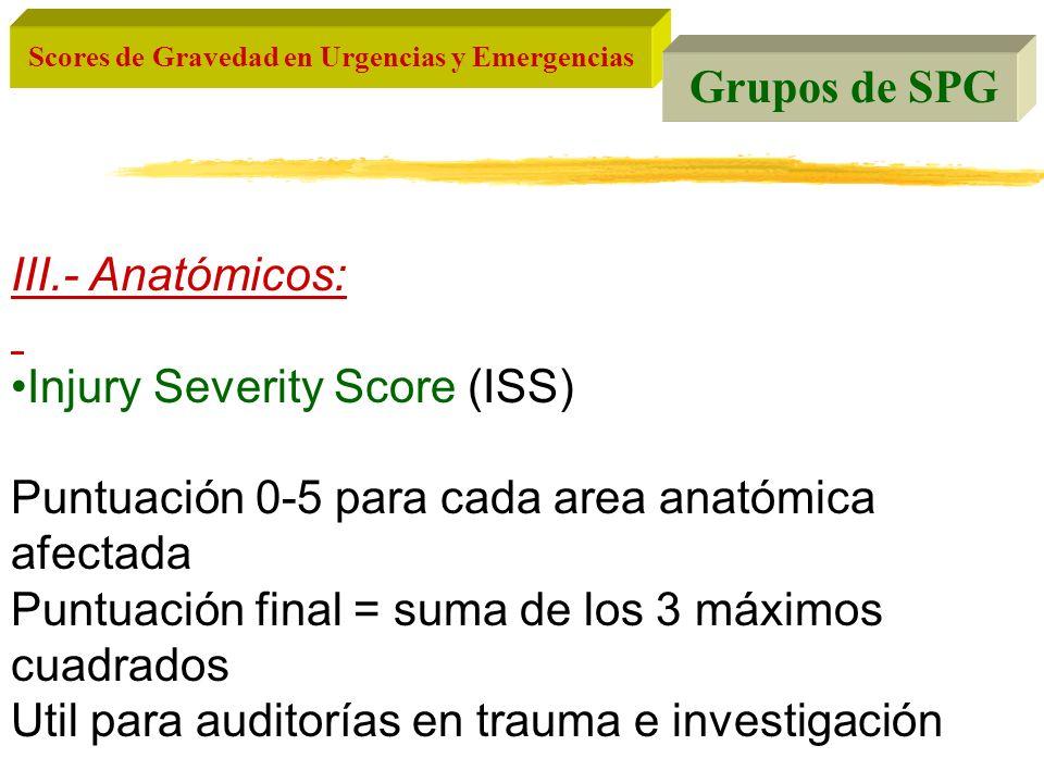 Scores de Gravedad en Urgencias y Emergencias Grupos de SPG III.- Anatómicos: Injury Severity Score (ISS) Puntuación 0-5 para cada area anatómica afec