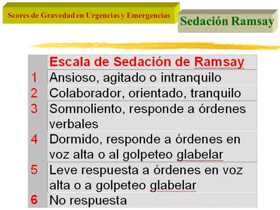 Scores de Gravedad en Urgencias y Emergencias Sedación Ramsay