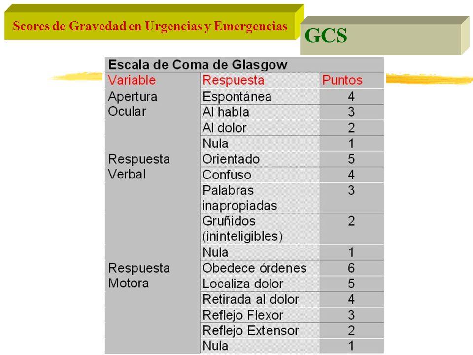 Scores de Gravedad en Urgencias y Emergencias GCS