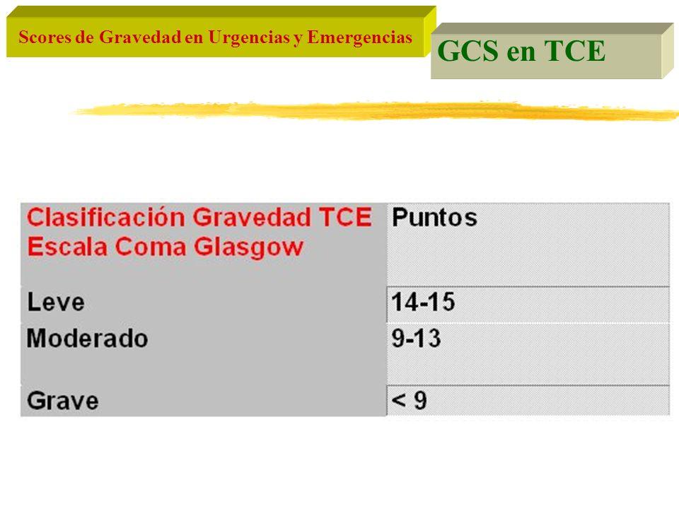 Scores de Gravedad en Urgencias y Emergencias GCS en TCE