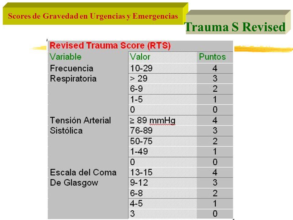Scores de Gravedad en Urgencias y Emergencias Trauma S Revised