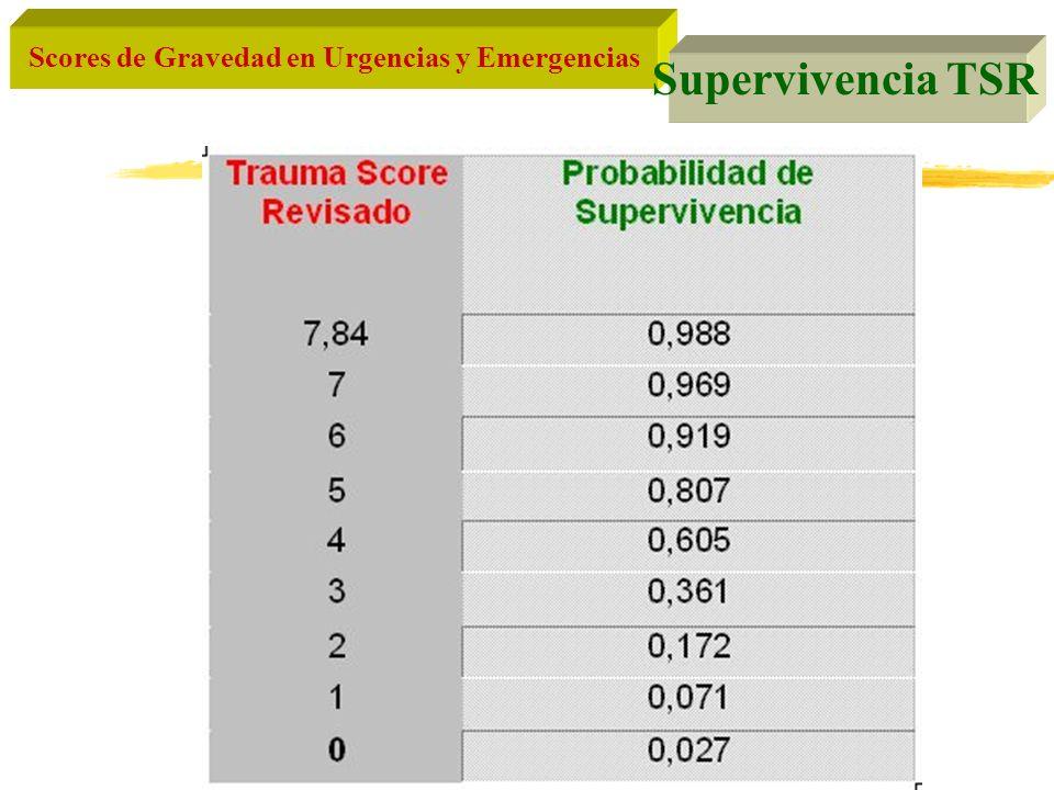 Scores de Gravedad en Urgencias y Emergencias Supervivencia TSR