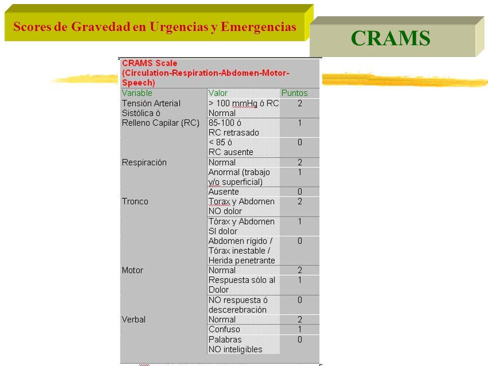 Scores de Gravedad en Urgencias y Emergencias CRAMS