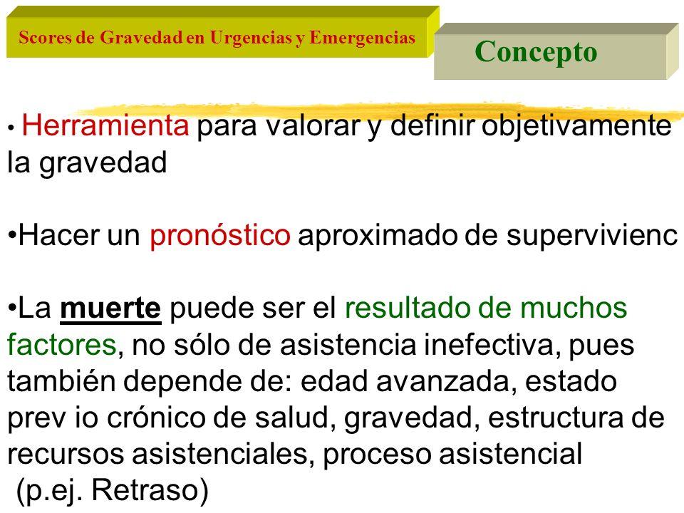 Scores de Gravedad en Urgencias y Emergencias Concepto Herramienta para valorar y definir objetivamente la gravedad Hacer un pronóstico aproximado de
