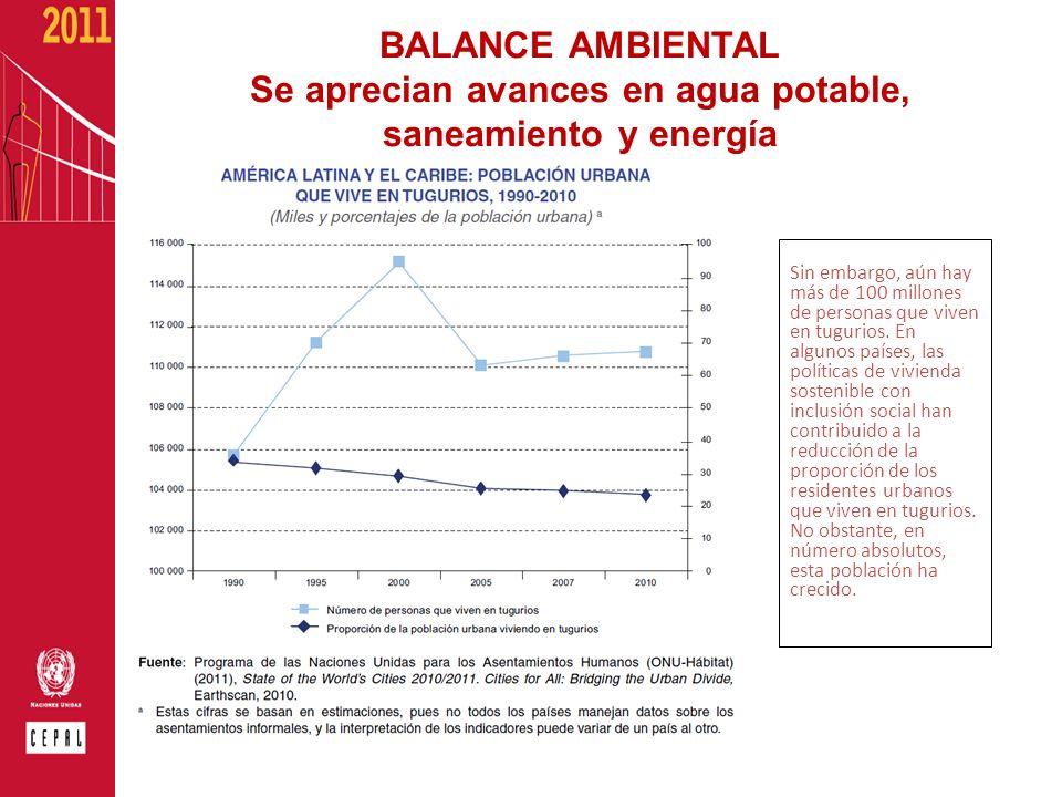 BALANCE AMBIENTAL Se aprecian avances en agua potable, saneamiento y energía Sin embargo, aún hay más de 100 millones de personas que viven en tugurio