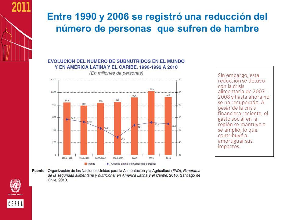 Entre 1990 y 2006 se registró una reducción del número de personas que sufren de hambre Sin embargo, esta reducción se detuvo con la crisis alimentari