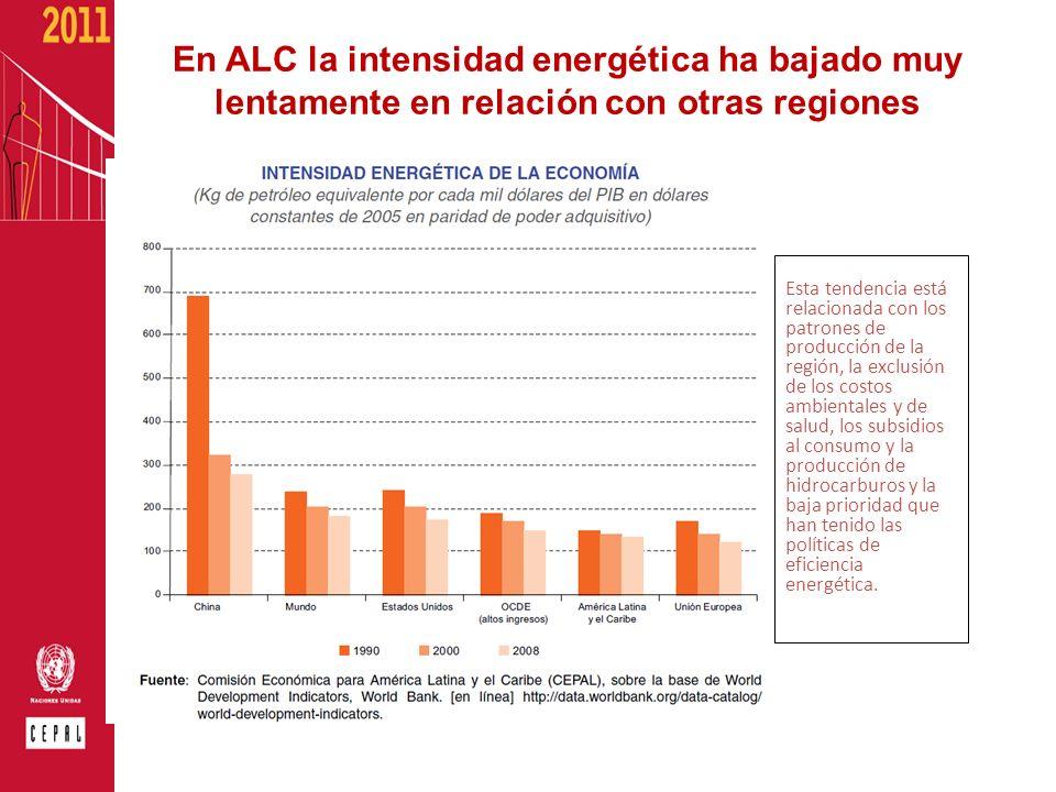 En ALC la intensidad energética ha bajado muy lentamente en relación con otras regiones Esta tendencia está relacionada con los patrones de producción