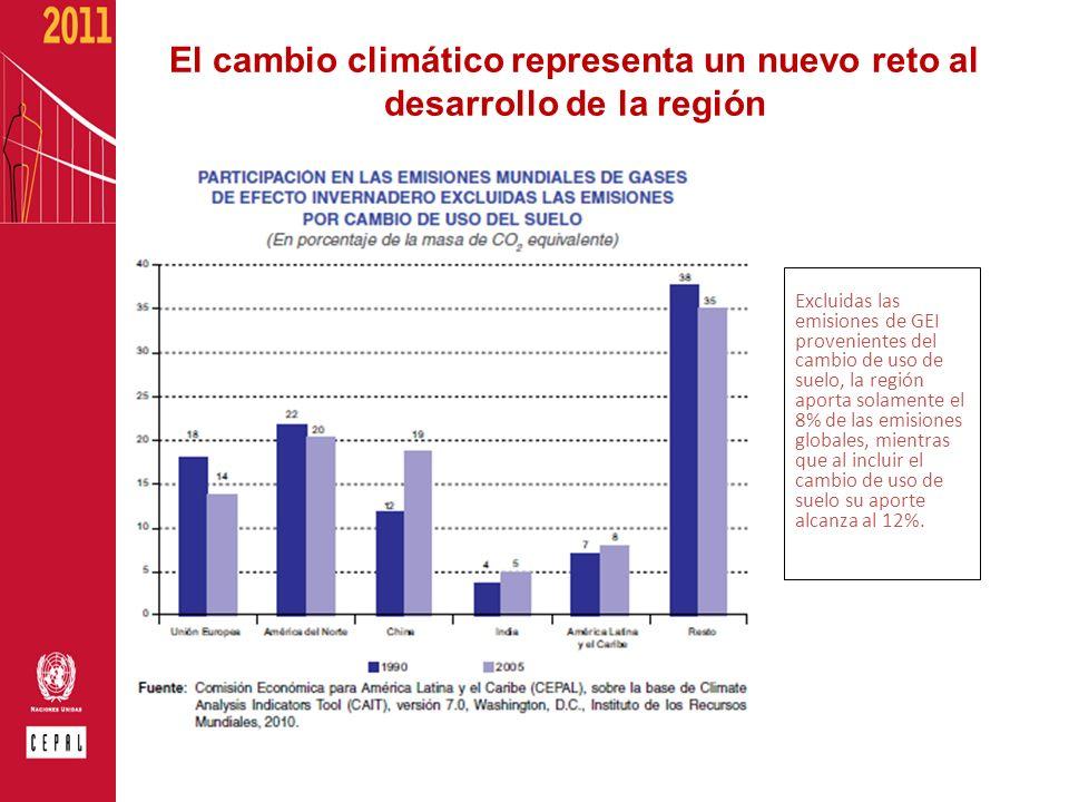 El cambio climático representa un nuevo reto al desarrollo de la región Excluidas las emisiones de GEI provenientes del cambio de uso de suelo, la reg