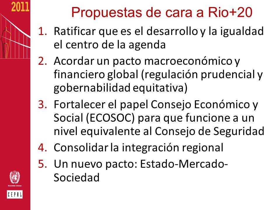 Propuestas de cara a Rio+20 1.Ratificar que es el desarrollo y la igualdad el centro de la agenda 2.Acordar un pacto macroeconómico y financiero globa