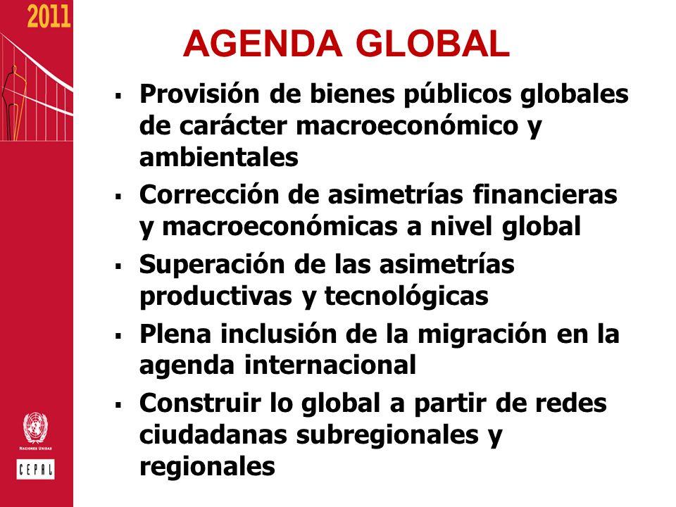 AGENDA GLOBAL Provisión de bienes públicos globales de carácter macroeconómico y ambientales Corrección de asimetrías financieras y macroeconómicas a