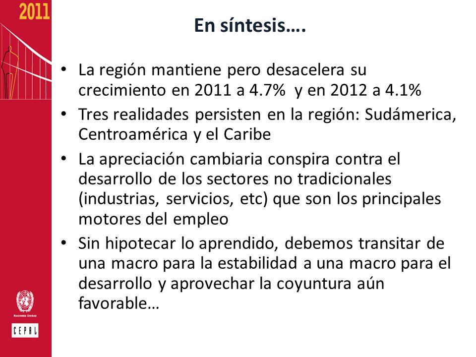 En síntesis…. La región mantiene pero desacelera su crecimiento en 2011 a 4.7% y en 2012 a 4.1% Tres realidades persisten en la región: Sudámerica, Ce