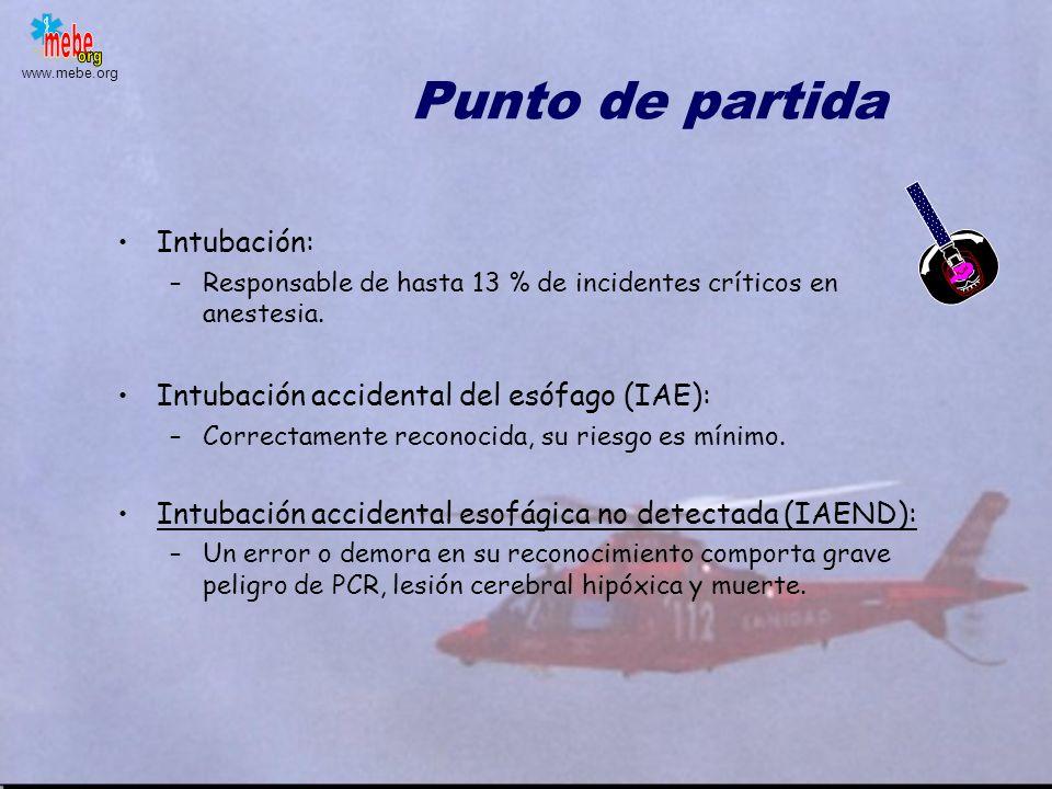 www.mebe.org El detector esofágico tipo II en la intubación de emergencia Estudio prospectivo. Resultados preliminares A. Serrano Moraza