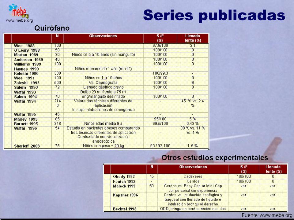 www.mebe.org TráqueaEsófago 1590 0 351188 DE tipo II (bulbo) Error S E VPP VPN 97.84 % 100 % 1.25 % 100 % 97.1 % Recogida de casos de 11 series N = 28