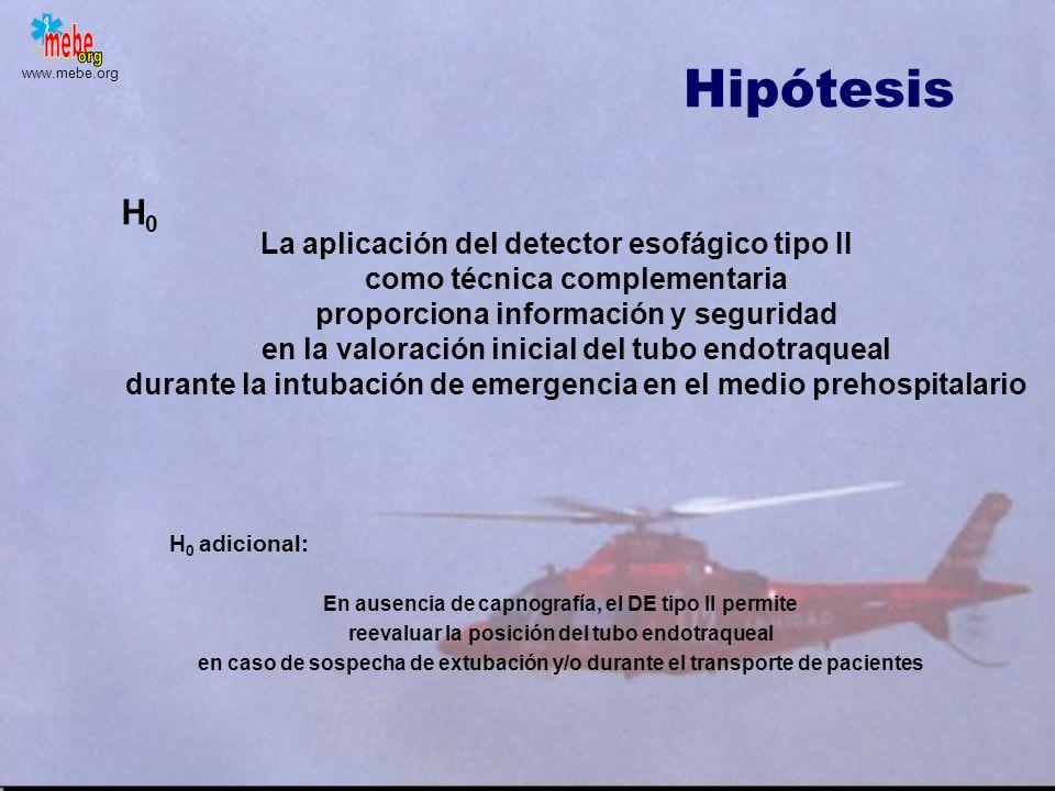www.mebe.org Servicios de urgencia hospitalaria SUH Series prehospitalarias Fuente: www.mebe.org