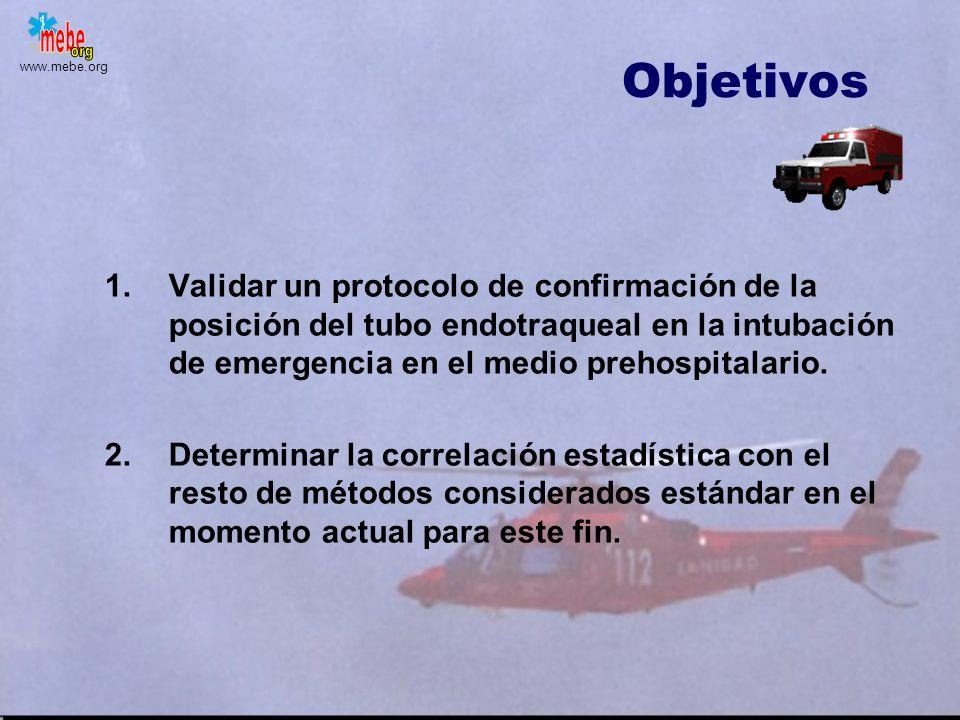 www.mebe.org Hipótesis La aplicación del detector esofágico tipo II como técnica complementaria proporciona información y seguridad en la valoración i