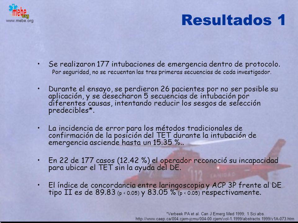 www.mebe.org TráqueaEsófago 356 0 02 DE tipo II (bulbo) Error S E VPP VPN 100 % 100 % ~ 0 % 100 % FN VP VN FP Esófago 358 Reevaluación / sospecha de e