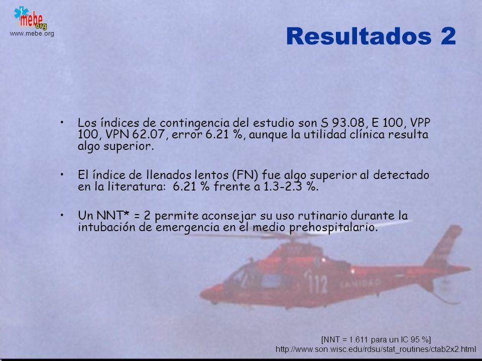 www.mebe.org Se realizaron 177 intubaciones de emergencia dentro de protocolo. Por seguridad, no se recuentan las tres primeras secuencias de cada inv