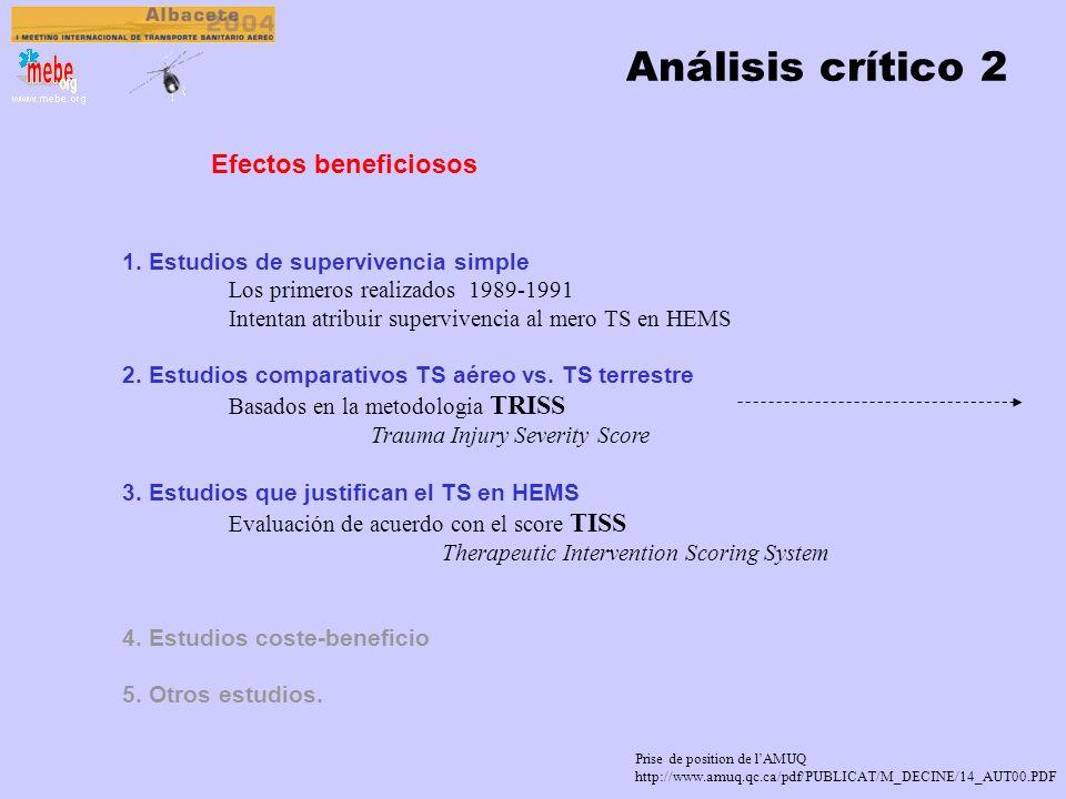 Análisis crítico 1 Prise de position de lAMUQ http://www.amuq.qc.ca/pdf/PUBLICAT/M_DECINE/14_AUT00.PDF Efectos no beneficiosos No parece existir benef