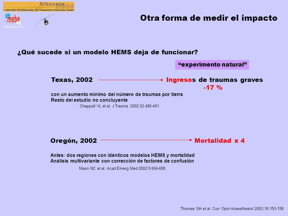 Fallecidos Fallecidos Mortalidad Mortalidad Vidas salvadas Autor y año N esperados reales esperada estándar por cada 100 traslados e o e/N o/e Baxt (1