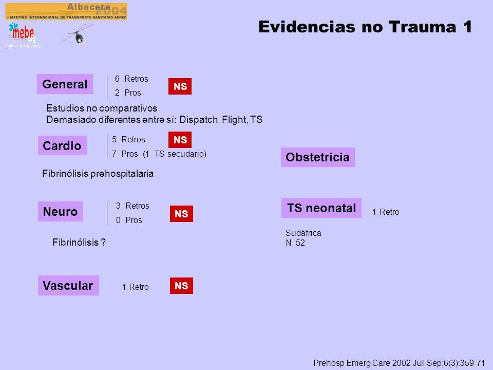 Evidencias en Trauma Primario Secundario Mixto (TRISS) 19 (7) 1 3 (2) 4 (2) 1 - Prehosp Emerg Care 2002 Apr-Jun;6(2):242-55 Baxt 1987 0 -35 % Mortalid