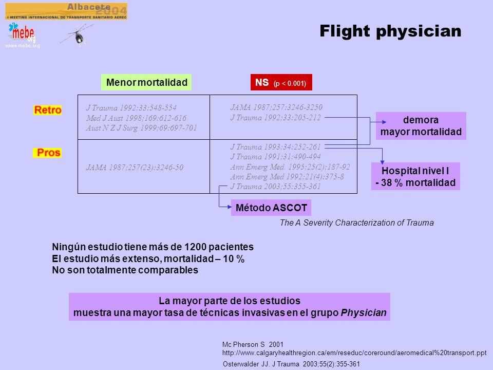Evidencias no Trauma 1 Estudios no comparativos Demasiado diferentes entre sí: Dispatch, Flight, TS General Fibrinólisis prehospitalaria Cardio Fibrin