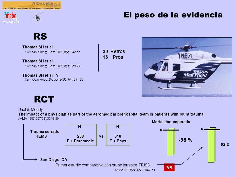 En busca de la MEBE Metas 3 (1) 0 RCTs 40 1 RCT RS 73 5 - 4 Retros +1 3 Revis. lit. Revis. 25320 --- Guid. 50 6 --- Pros 14421 Pros Retros 25763 Retro