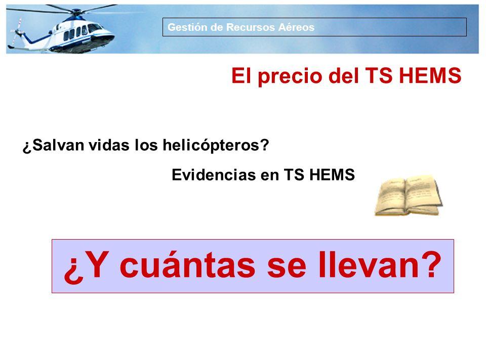 Helicópteros medicalizados (HM) Criterios de gestión DEMANDAREGULACIÓN MÉDICA RECURSO AVANZADO VIR ? UVI ? Helicóptero ? Criterios VIR 1 Si duda, GSM