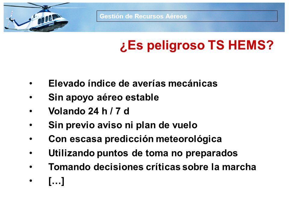 El precio del TS HEMS Gestión de Recursos Aéreos ¿Salvan vidas los helicópteros? Evidencias en TS HEMS ¿Y cuántas se llevan?