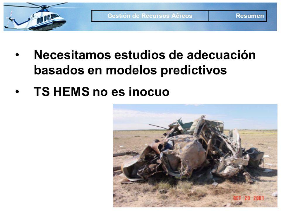 Gestión de Recursos Aéreos Volando 20 años 20 h /semana accidente fatal 40 % AMPA Safety Report 2002