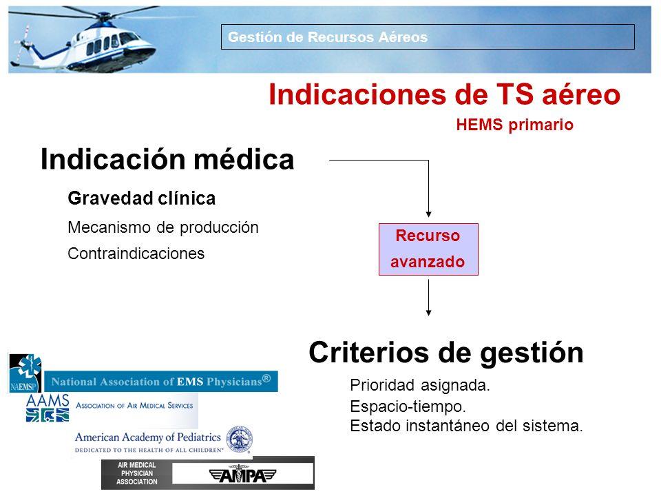 Activación de recursos. Evaluación RMD/RMxD específica Estudios de adecuación Movilización y organización temporo-espacial de helicópteros sanitarios