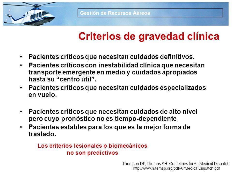 Indicaciones de TS aéreo HEMS primario Indicación médica Gravedad clínica Mecanismo de producción Contraindicaciones Recurso avanzado Criterios de ges