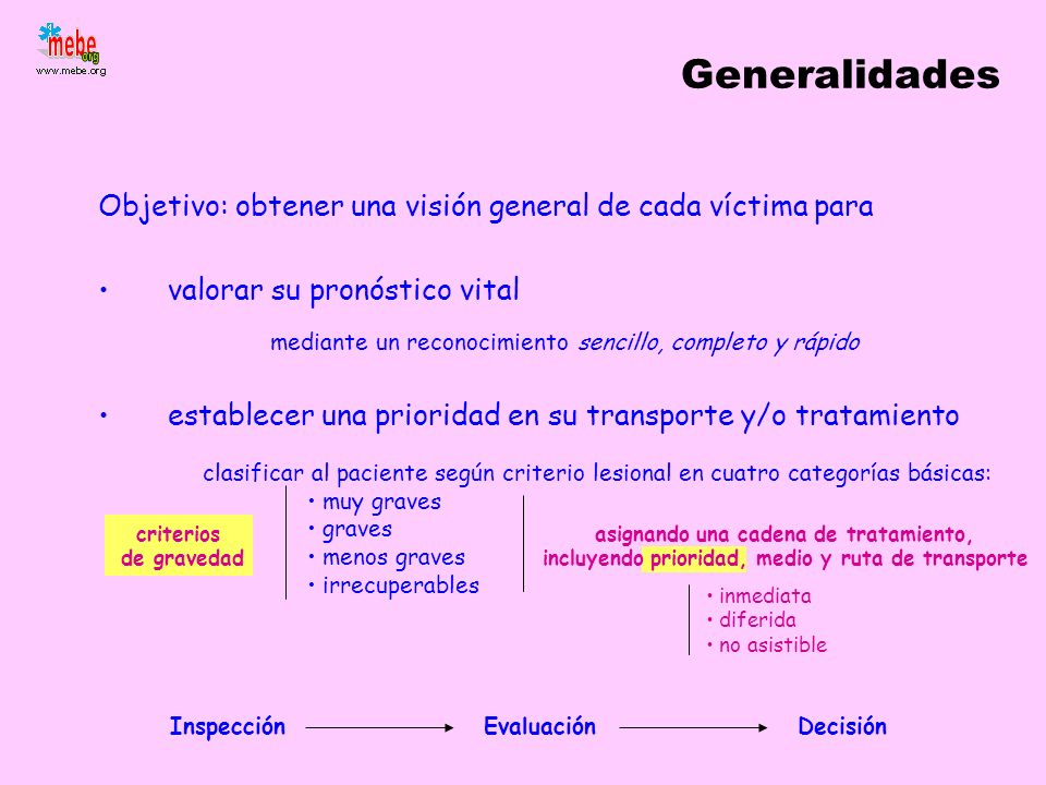 Generalidades Objetivo: obtener una visión general de cada víctima para valorar su pronóstico vital establecer una prioridad en su transporte y/o trat