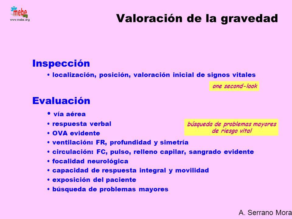 Valoración de la gravedad Inspección localización, posición, valoración inicial de signos vitales Evaluación vía aérea respuesta verbal OVA evidente v