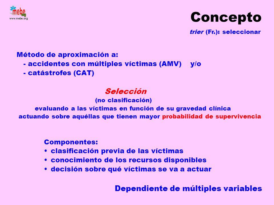 Método de aproximación a: - accidentes con múltiples víctimas (AMV) y/o - catástrofes (CAT) Selección (no clasificación) evaluando a las víctimas en f